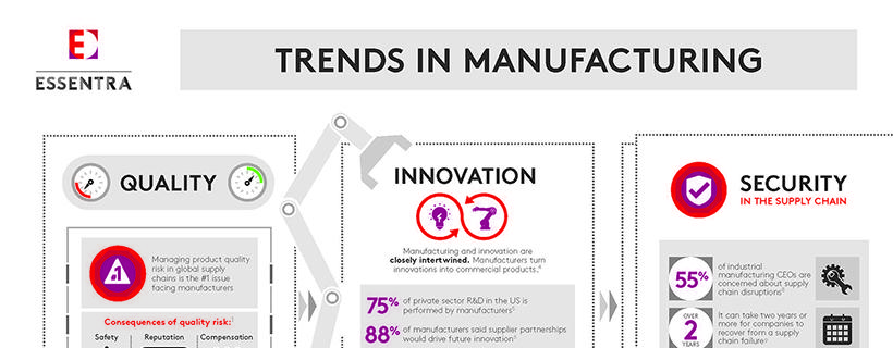 The Latest Trends In Manufacturing Featured Image