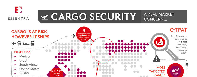 Is Your Cargo Secure? Featured Image