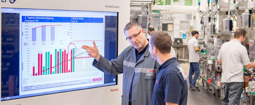 Industry 4.0: Knowledge is key Featured Image