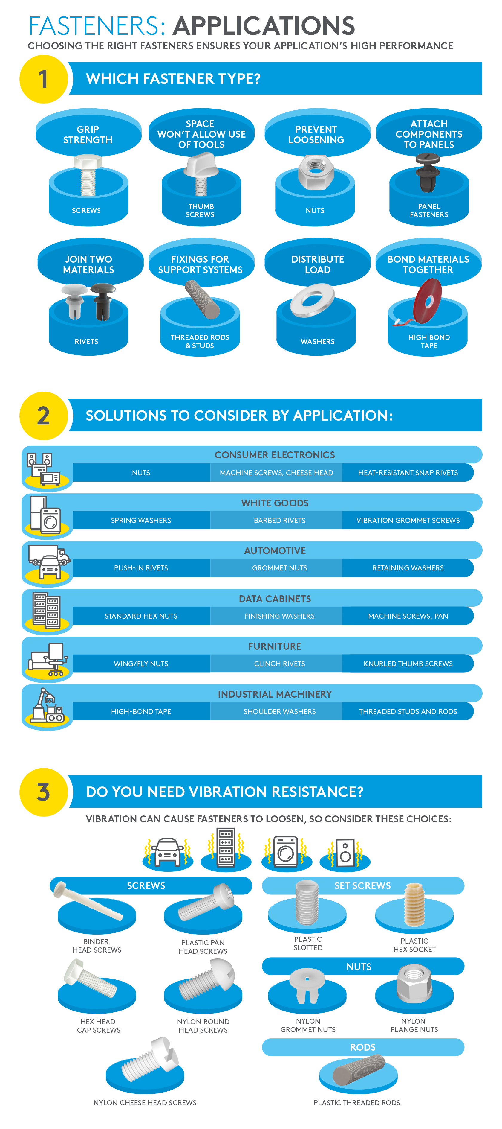 Fasteners Applications Infographic