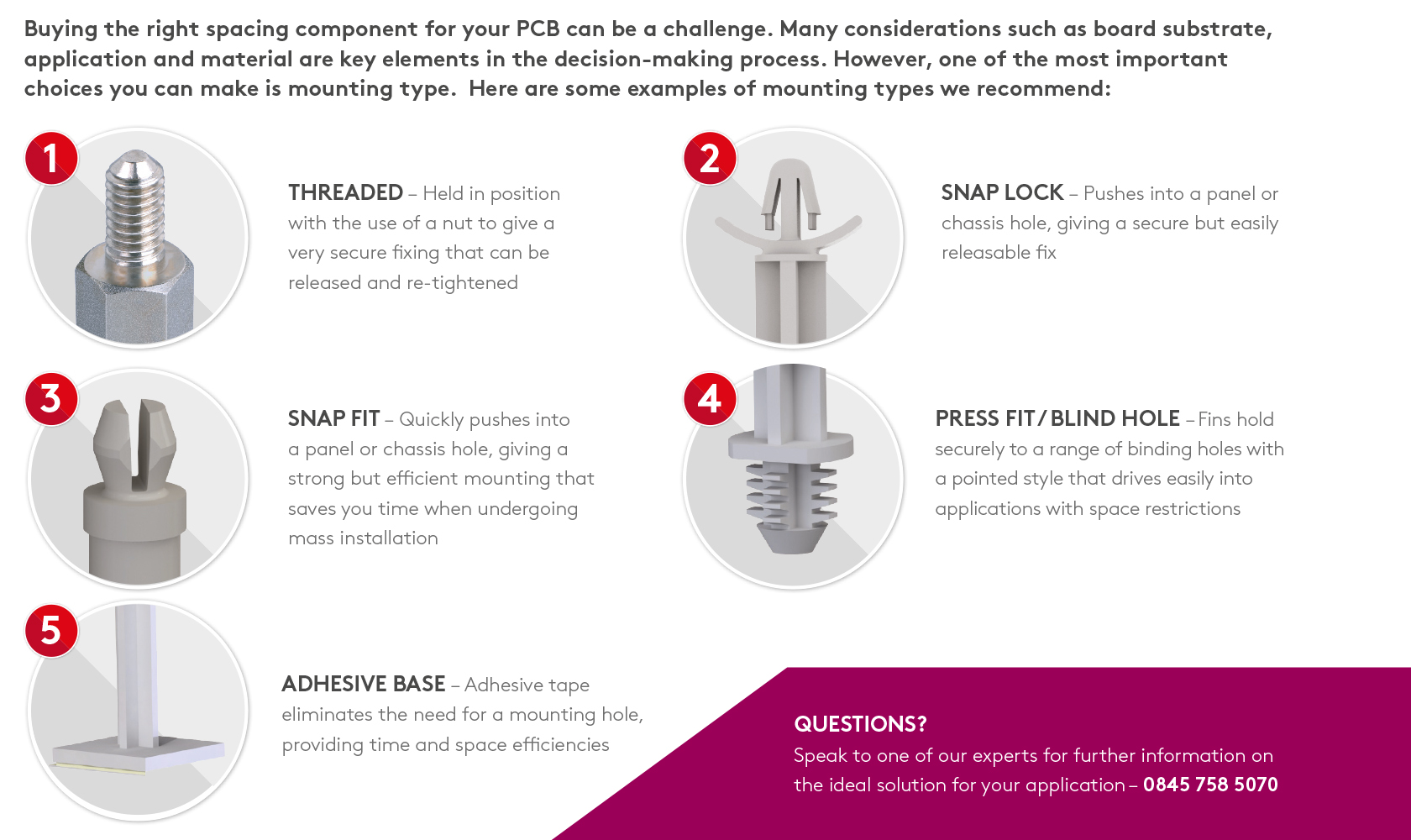 PCB Hardware – A quick buyers guide | Knowledge Centre | Essentra