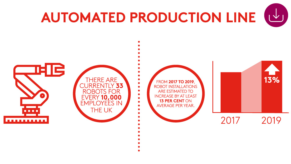 Industry 3.0 automation graphic