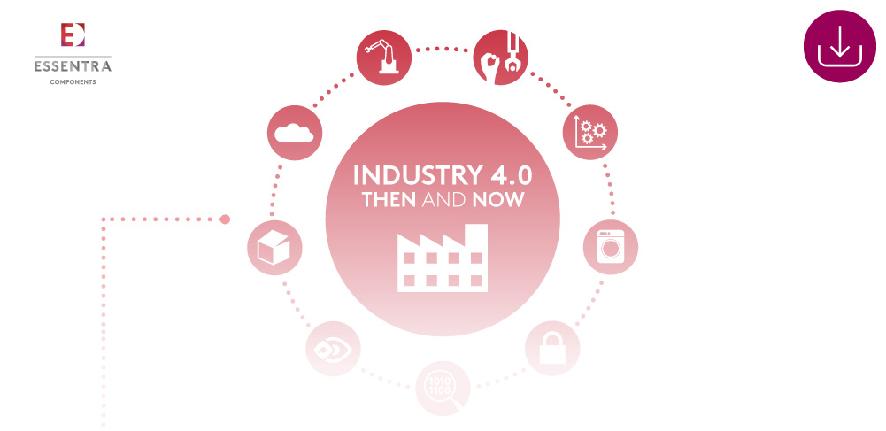 Industry 4.0 then and now graphic